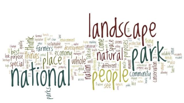 Wordcloud of interviewees answers, 'What is the main purpose of the Lake District National Park'.